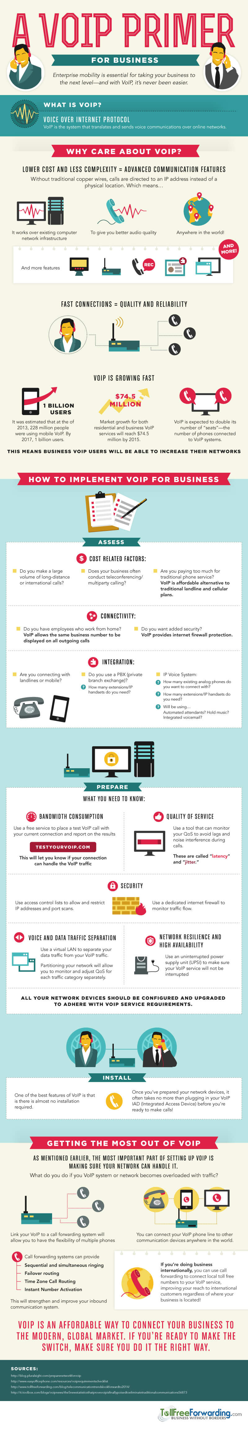 A VOIP Primer for Business