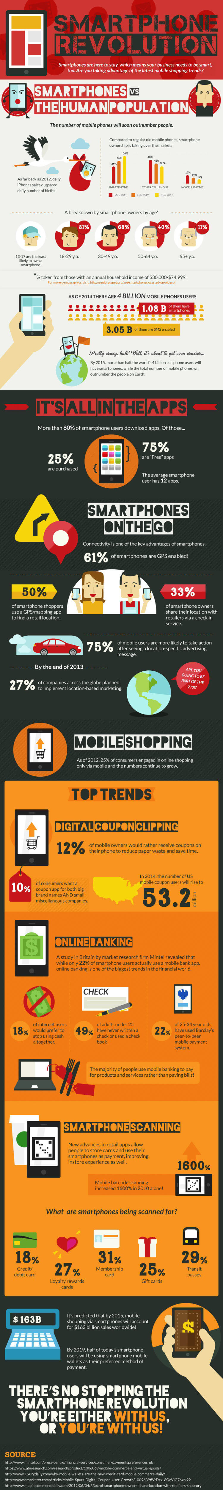 Smartphone Revolution A Retailers Guide to the New Mobile Market