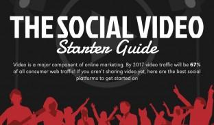 Social Video Starter's Guide