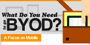 What Do You Need to Go BYOD?