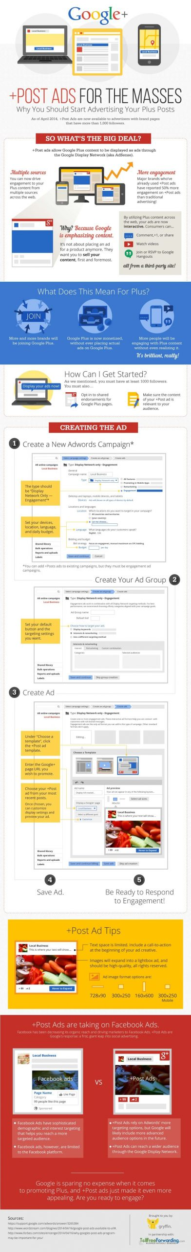 Google plus Post Ads for the Masses