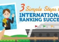 3 Simple Steps to International Ranking Success
