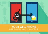 Your Cell Phone Is Not as Secure as You Think