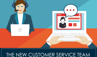 The New Customer Service Team: Integrating Social Media and your Call Center to Deliver Seamless Service