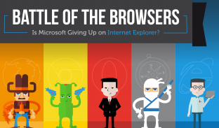 Battle of the Browsers: WebRTC