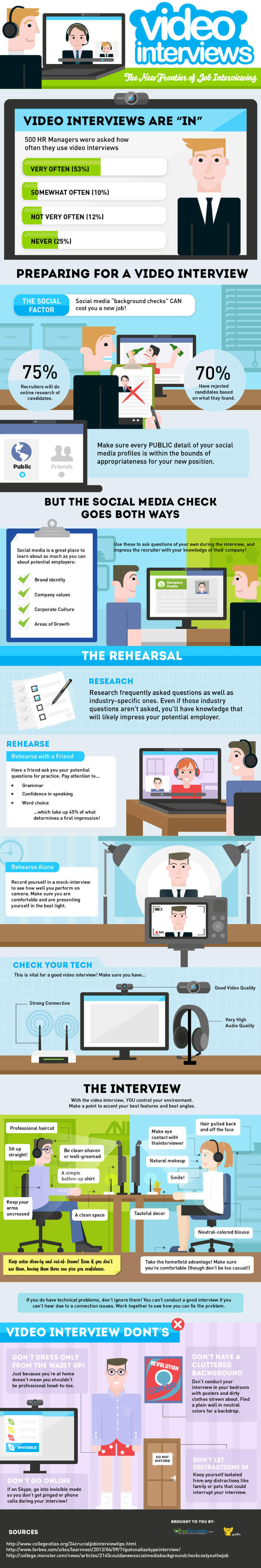 Video Interviews: The New Frontier of Job Interviewing