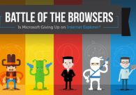 WebRTC and the Battle of the Browsers: Is Microsoft Giving up on Internet Explorer?
