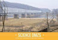 Science DMZs: Ultra-Fast Bandwidth Beyond the Wall