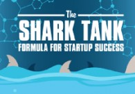 The Shark Tank Formula for Startup Success