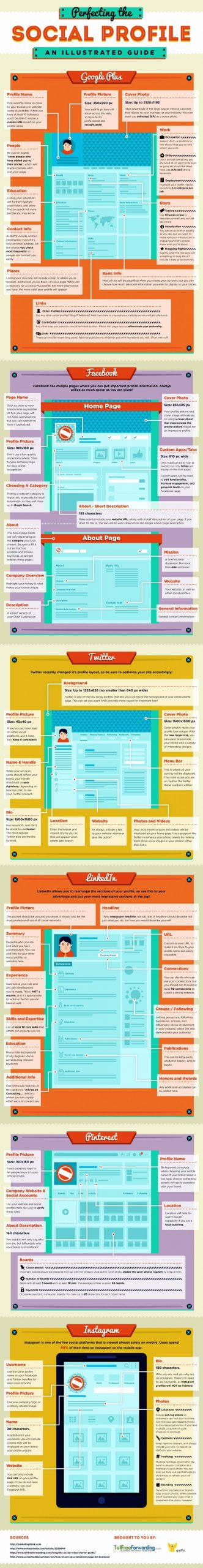 Perfecting the Social Profile An Illustrated Guide