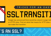 SSL Transition