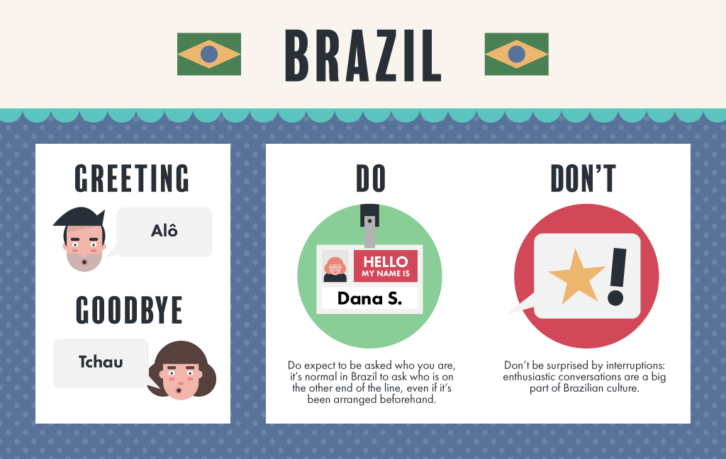Brazil Phone Etiquette Graphic