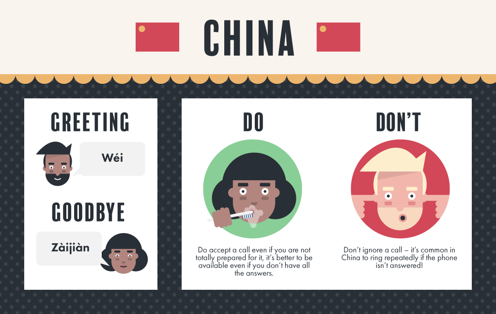 China Phone Etiquette Graphic