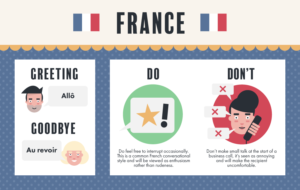 France Phone Etiquette Graphic