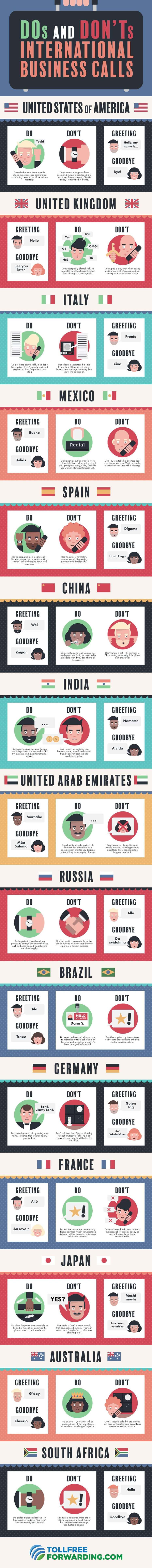 International Phone Etiquette Infographic