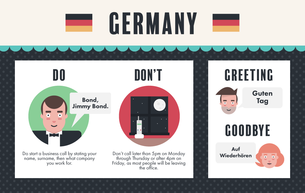 Germany Phone Etiquette Graphic