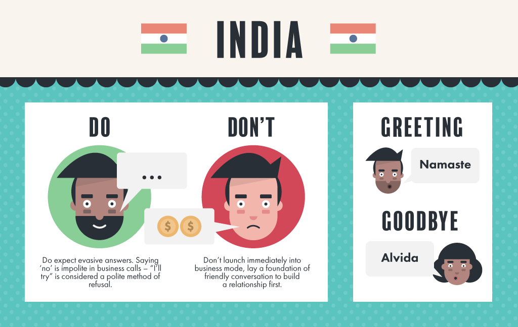 India Phone Etiquette Graphic