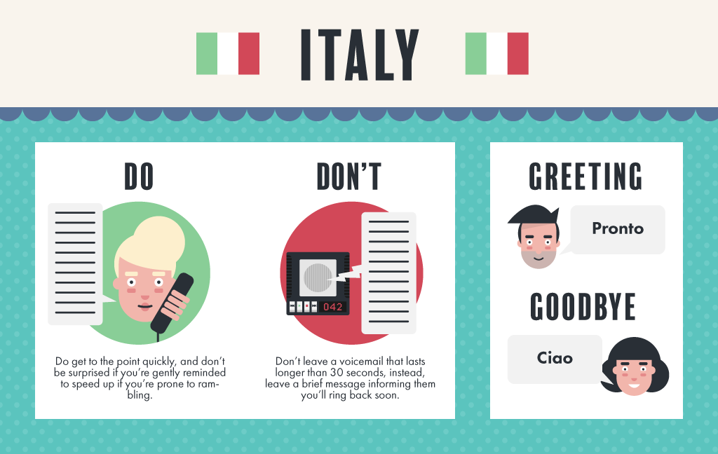 Italy Phone Etiquette Graphic