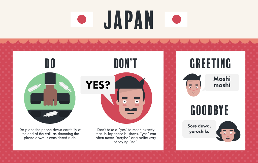 Japan Phone Etiquette Graphic