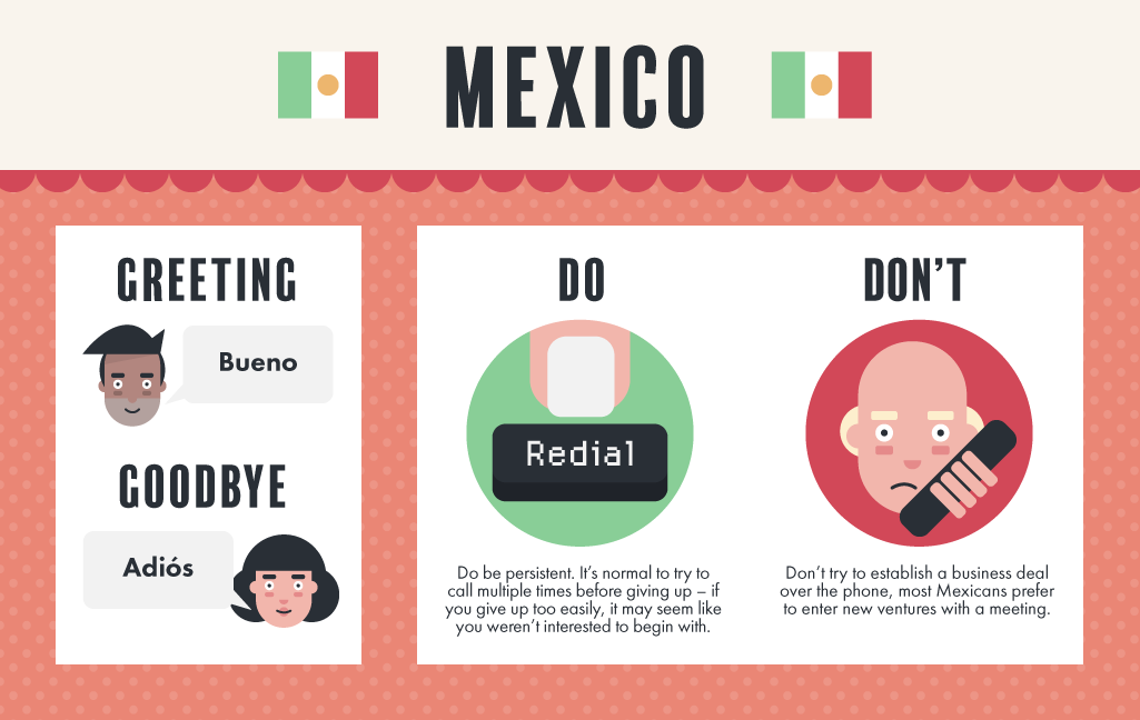 Mexico Phone Etiquette Graphic