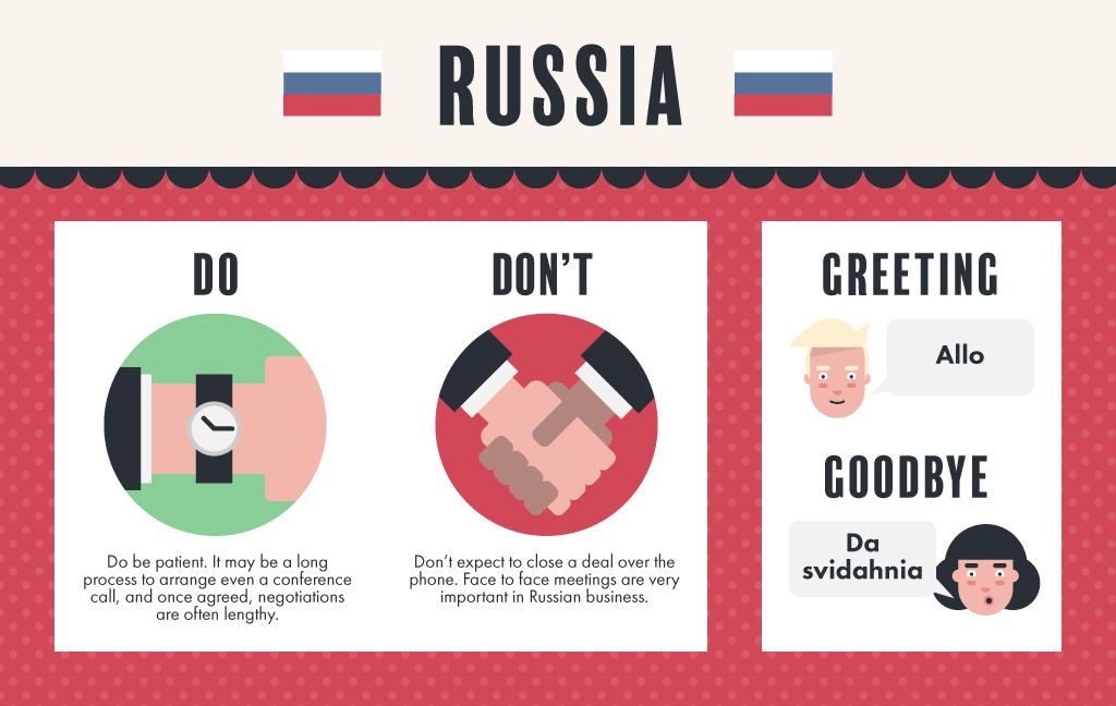 Russia Phone Etiquette Graphic