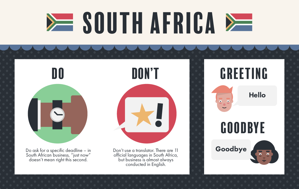 South Africa Phone Etiquette Graphic