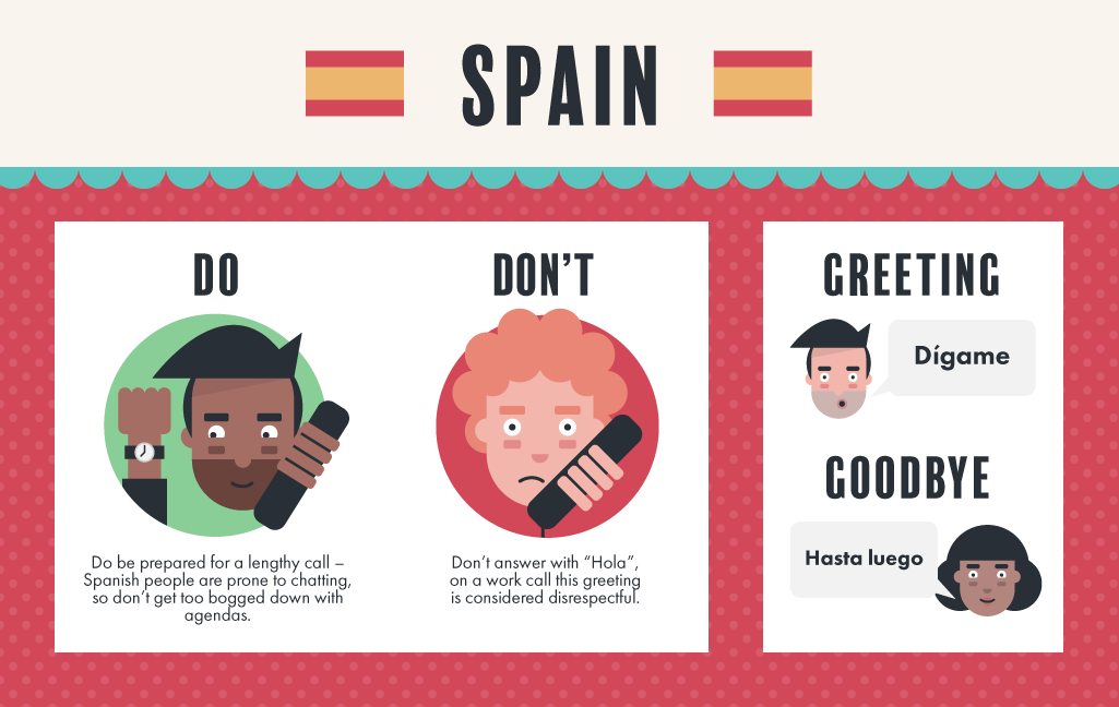 International phone etiquette for business tollfreeforwarding spain phone etiquette graphic m4hsunfo