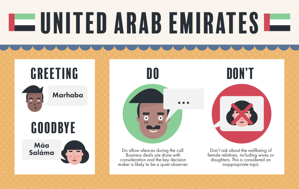 United Arab Emirates Phone Etiquette Graphic