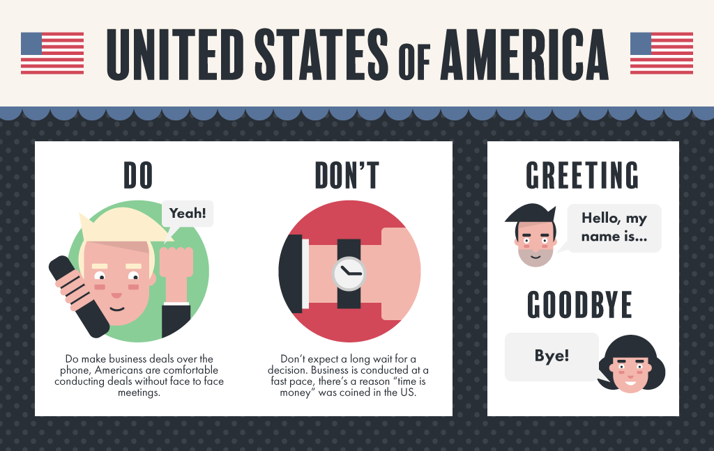 United States Phone Etiquette Graphic