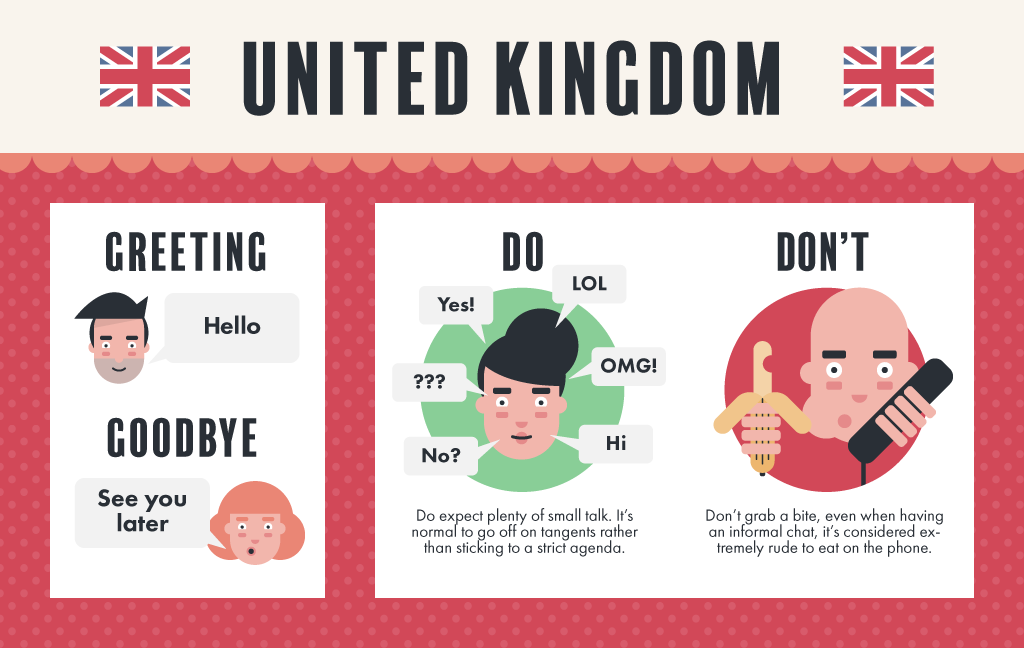 International phone etiquette for business tollfreeforwarding united kingdom phone etiquette graphic m4hsunfo