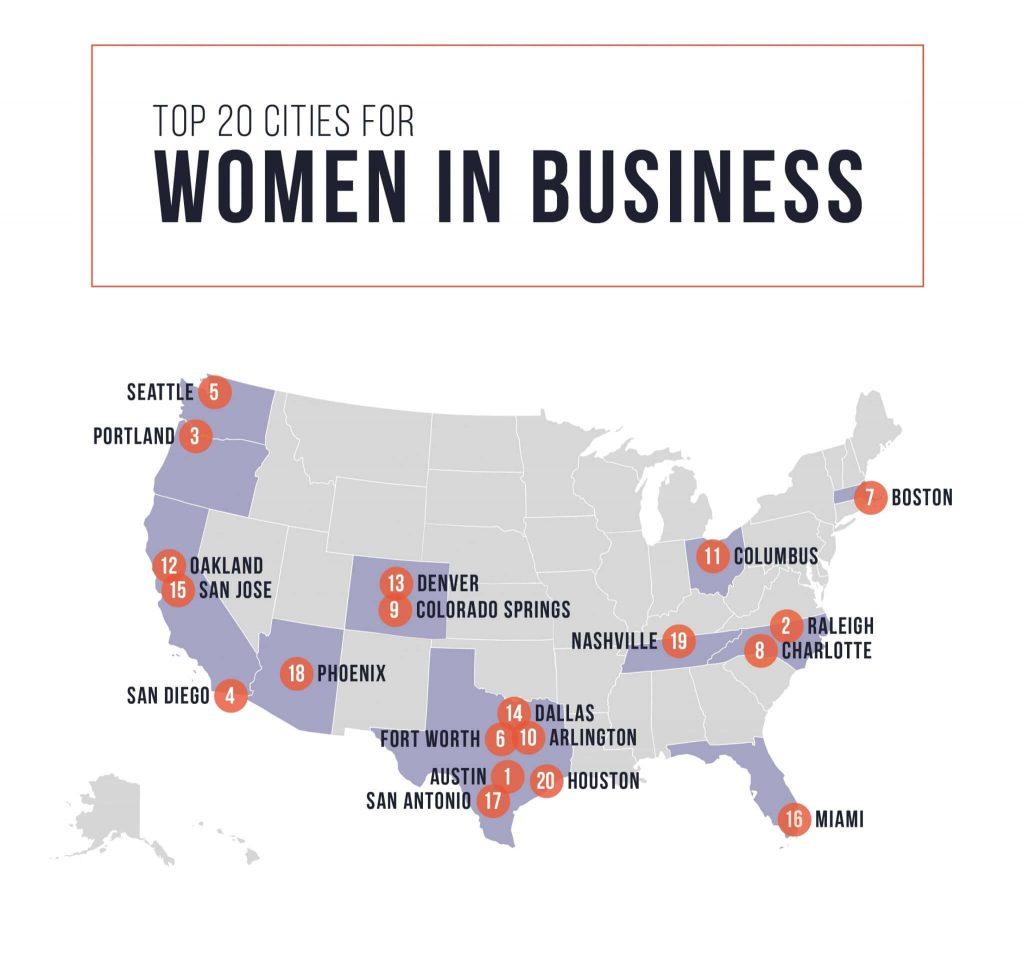 TollFreeForwarding_Best Cities For Women_Top_20_2