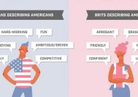 UK vs US: Understanding Communication Differences at Work